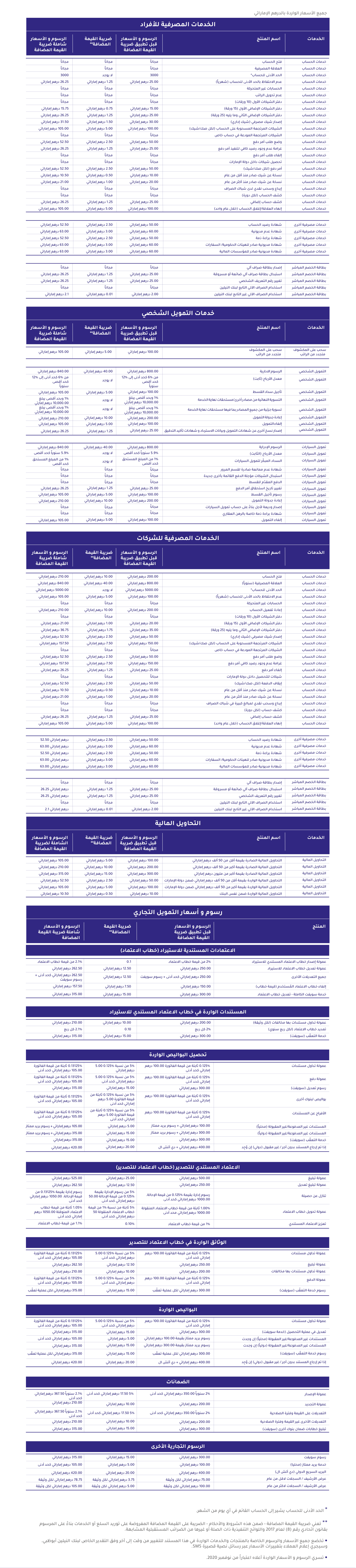 Schedule of Fees - AR