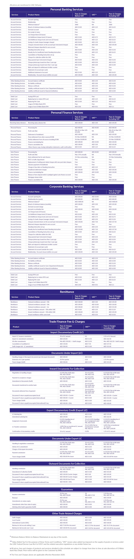 Schedule of Fees - EN
